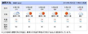 2014_0525_weather.jpg