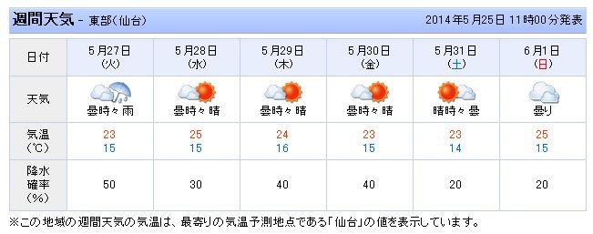 明日 の 仙台 の 天気 は