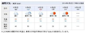 2014_0903_weather.jpg
