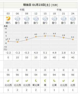 2016_0120_weather.jpg